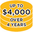 UP TO $4,000 OVER 4 YEARS